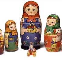 Матрешка происхождение слова. Русские матрешки – история создания