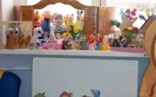 Конусный театр в доу. Театрализованная деятельность в детском саду