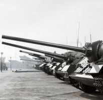 Технические музеи россии. Музей военной техники на поклонной горе