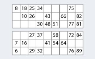 Тиражная таблица золотой ключ. Всероссийская лотерея золотой ключ
