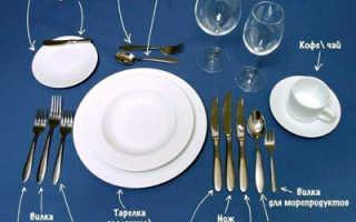 Каким правилам учит столовый этикет таблица. Основные правила столового этикета
