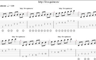 Гамма До-мажор на гитаре для начинающих. Аппликатуры, упражнения и табы