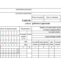 Буквы в табеле. Условные обозначения в табеле учета рабочего времени