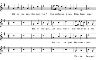 Значение слова канон в словаре музыкальных терминов. Музыкальный словарь