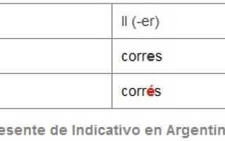 Аргентинцы говорят на испанском. Как я учил испанский язык в Аргентине: Видео