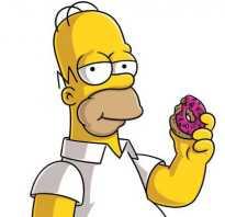 Симпсоны главные герои. Какие персонажи есть в сериале «Симпсоны