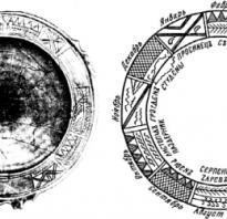 Какой год наступает по славянскому. Происхождение слова «календарь»