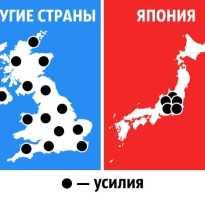 Странные японцы. Почему японцы не стесняются того, от чего краснеют европейцы