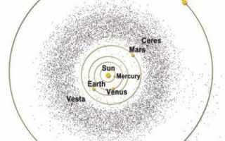 Самые большие астероиды и их движение. Астероиды Солнечной системы