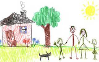Рисуночный тест моя родина. Диагностирование самого привлекательного персонажа