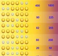 Тип топ результаты розыгрыша сегодня. Результаты лотереи тип и топ