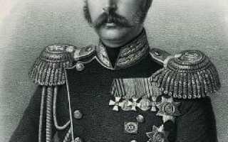 Семья Александра II. Краткая биография Александра II самое главное