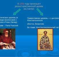 Православный и католический храм отличия. История одного раскола