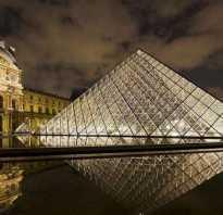 Картинные галереи и музеи мира. Величайшие музеи мира: описание и фото