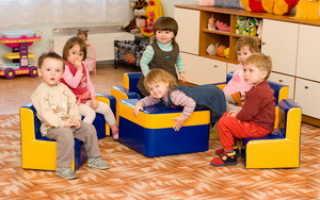 Бизнес план открытия игровой комнаты. Бизнес-план детской игровой комнаты