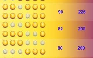 Лотерея тип топ результаты по номеру. Результаты лотереи тип и топ