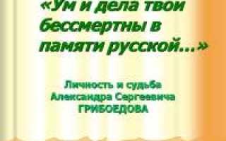 План-конспект урока по литературе (9 класс) на тему: А.С. Грибоедов