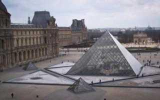Самые известные музеи мира. Самые знаменитые и известные музеи мира: описание и фото