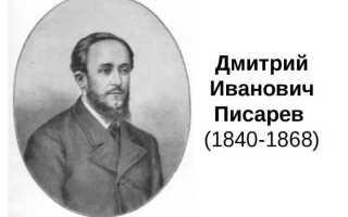 Писарев мотивы русской драмы скачать txt. Как написать сочинение