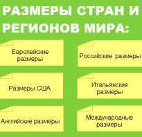 Размерная сетка женской одежды европейская и российская. Женские размеры