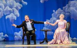 Шекспир мир театр мы актеры. «Весь мир — театр, а люди в нем актеры
