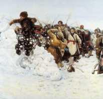 Зимние пейзажи русских художников. Зимние пейзажи выдающихся художников