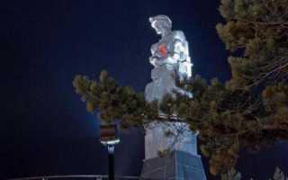 Путешествия от а до я. Город Кемерово: памятники истории и культуры