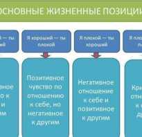 Основные жизненные позиции человека. Основные жизненные позиции